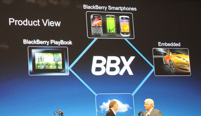 bbx RIM Meluncurkan BBX OS: Sistem Operasi BlackBerry Open Source news blackberry aplikasi