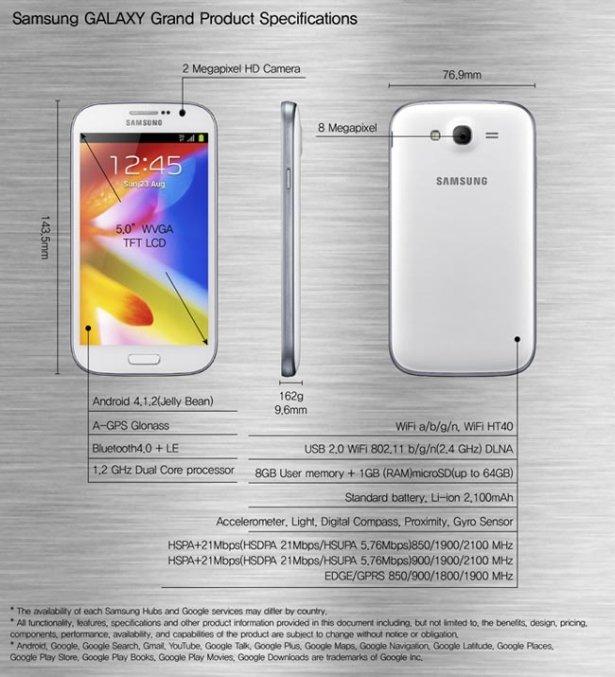 samsung galaxy grand spek Samsung GALAXY Grand: Smartphone 5 Inci Versi Hemat smartphone news mobile gadget