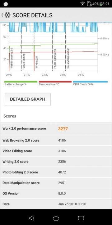 Review Asus ZenFone Live L1: Smartphone 1 Jutaan dengan Layar FullView 18:9
