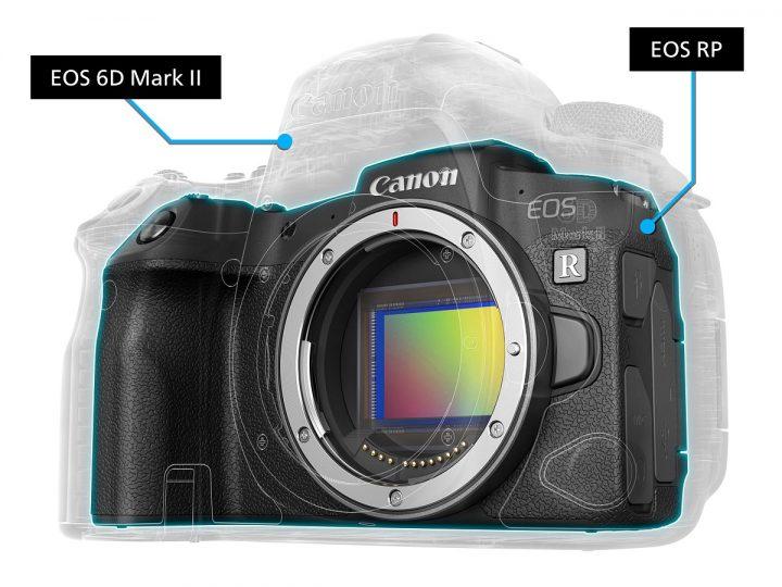 Canon Eos Rp Kamera Full Frame Paling Kecil Dan Paling Ringan Dari