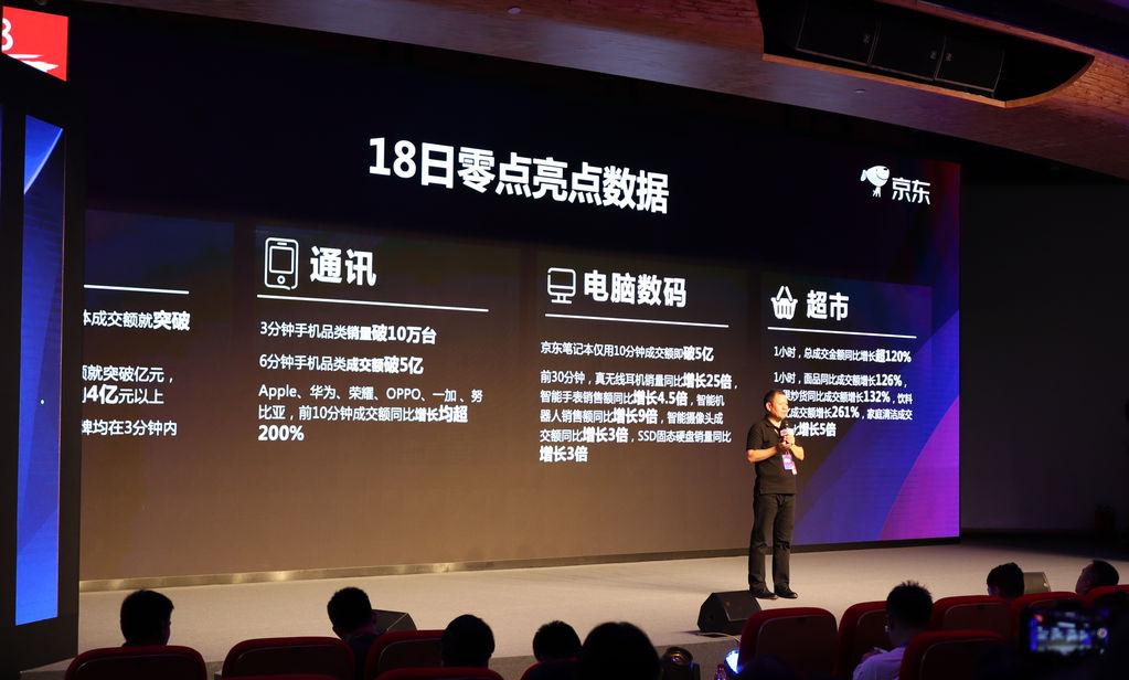 JD 618 Festival 2019: Cara Inovatif E-Commerce Mapan Meningkatkan Penjualan 17 618 festival, belanja online, e-commerce, jd.com, jing dong