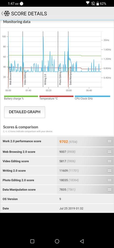 ZenFone 6 PCMark (1)