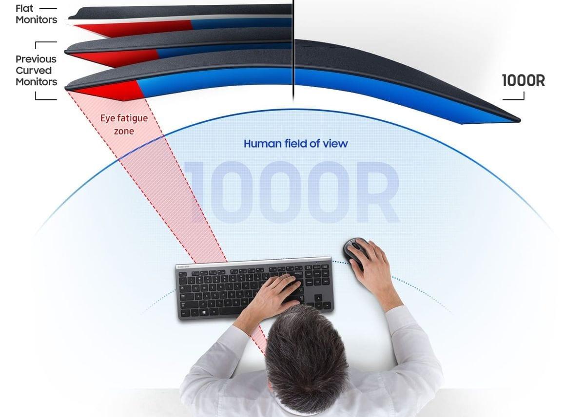 Samsung T55 Monitor: Monitor Layar Lengkung 1000R untuk Pekerja Kantoran - YANGCANGGIH.COM